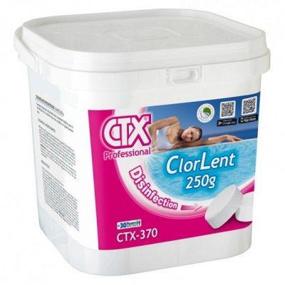 Desinfectantes con cloro