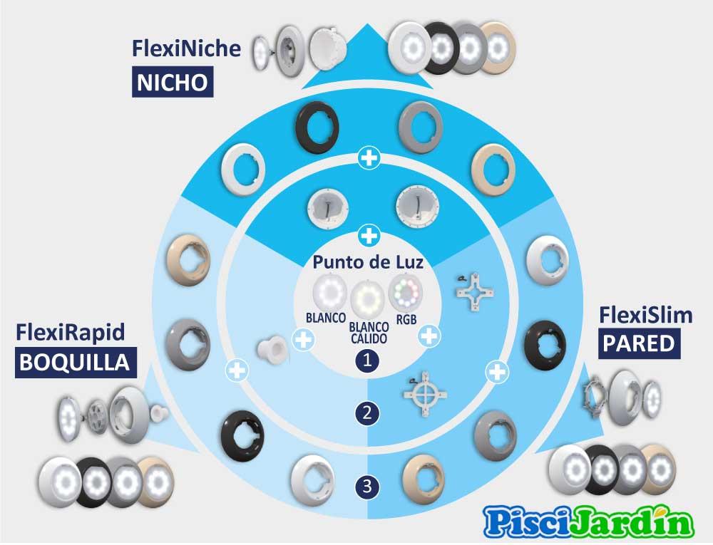 configuración lumiplus flexi astralpool